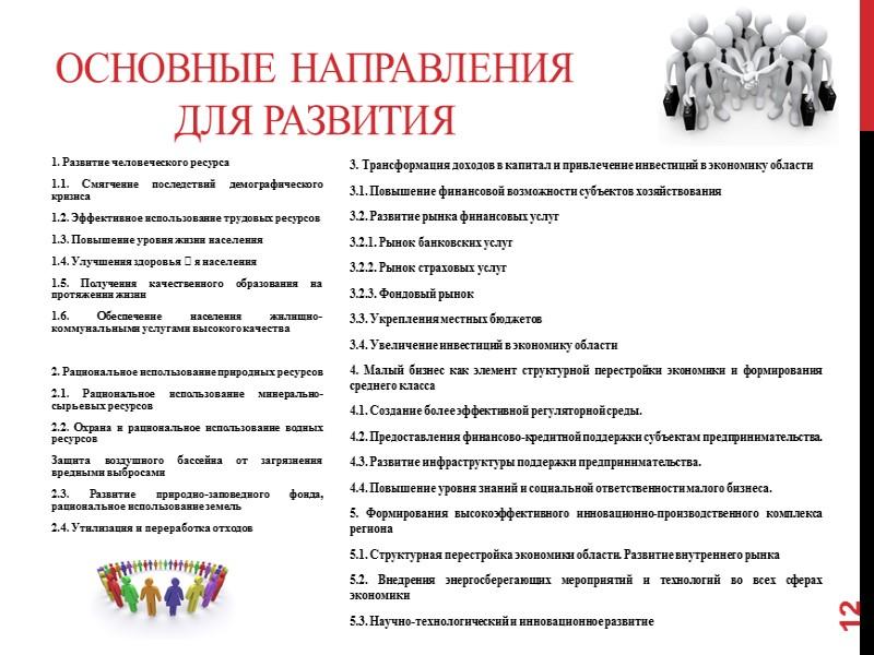 Динамика основных показателей развития Донецкого региона Доходы населения  4