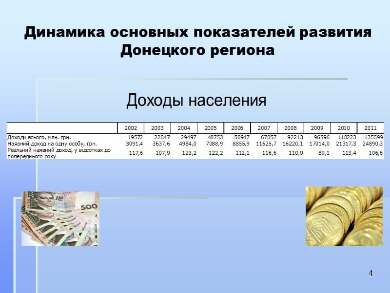 Основные направления развития на 2013 и 2014 года ІV.   Внедрение инновационно-инвестиционной