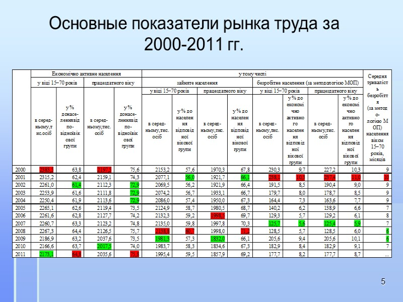 Прирост объема  производства промышленной продукции       в 2013
