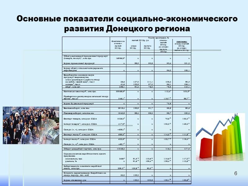 Сравнительная характеристика Донецкого и Запорожского региона Запорожская область - административная единица, Образована 10 января