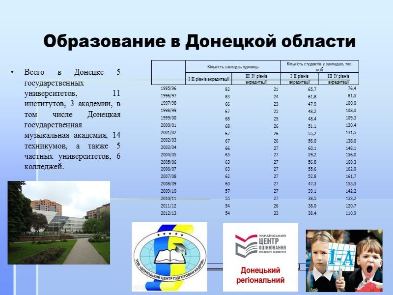 SWOT – анализ Донецкого и Запорожского региона 34