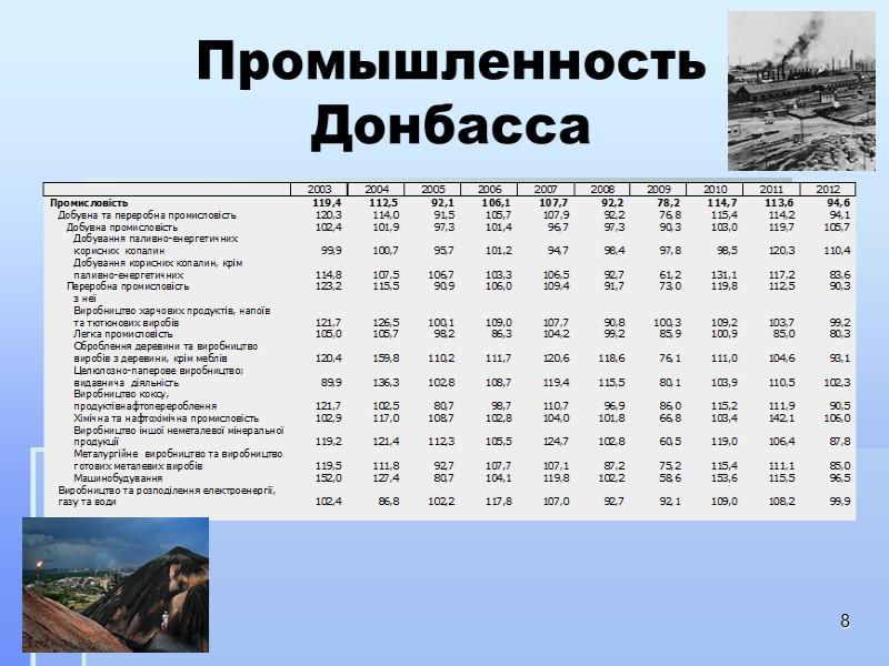 PEST – анализ Донецкого и Запорожского региона 35