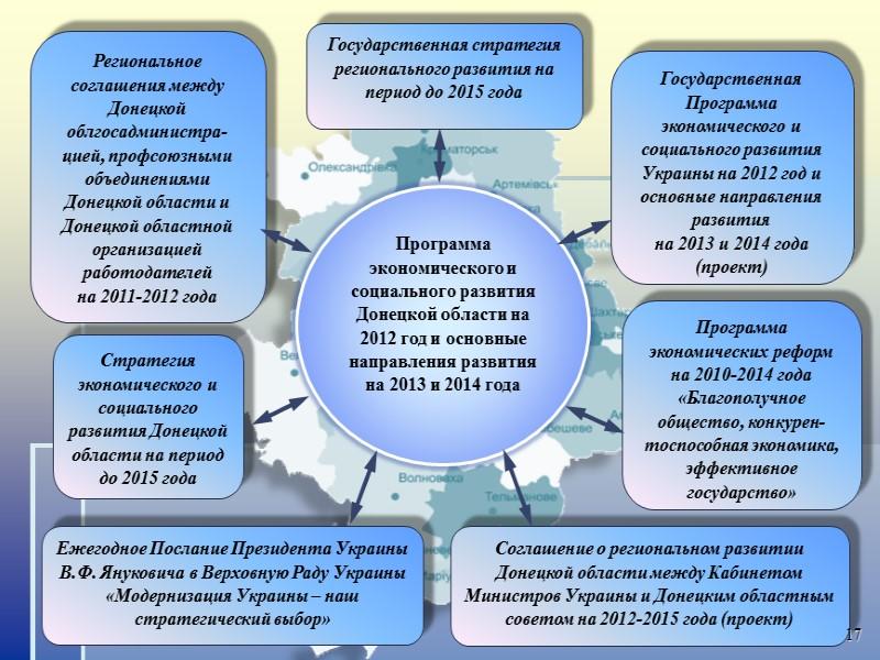 Сельское хозяйство в Донецком регионе 9