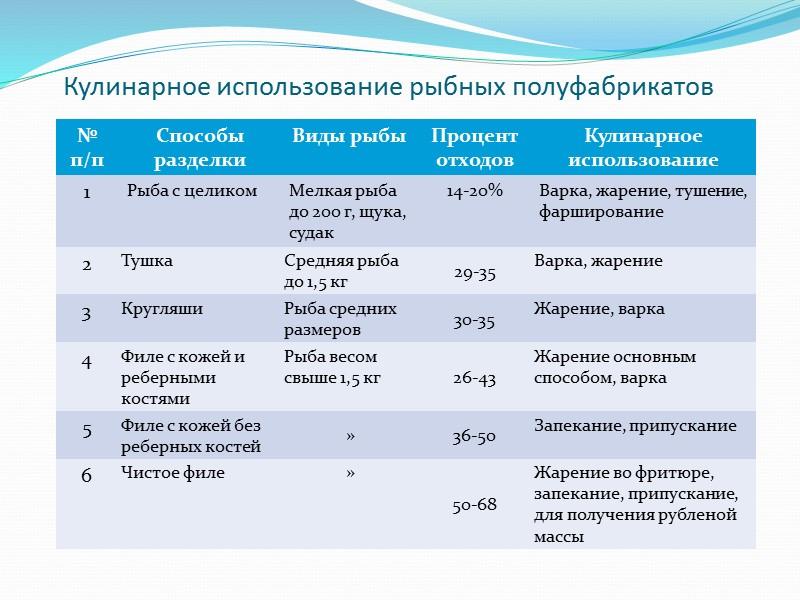 Размещение оборудования в мясо-рыбном цехе:  А - участок обработки мяса; Б - участок