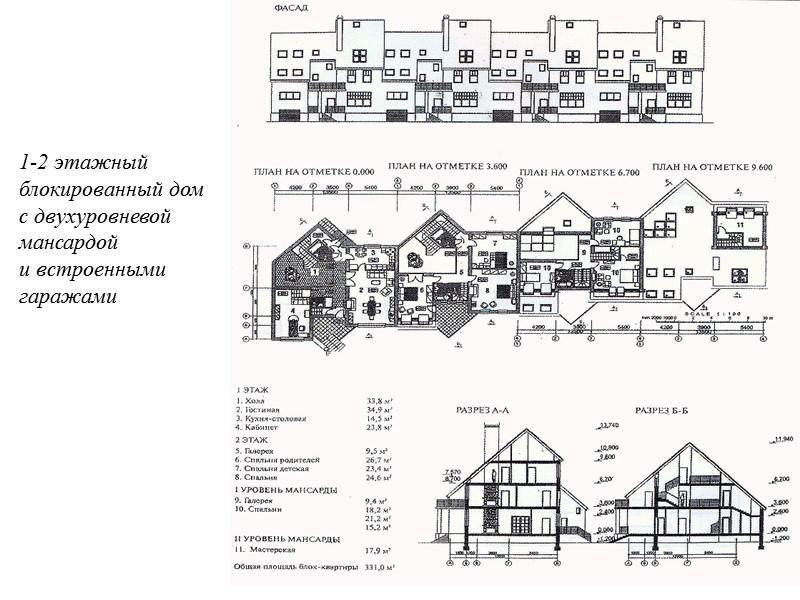 Двухэтажные блоки с поэтажным расположением  квартир