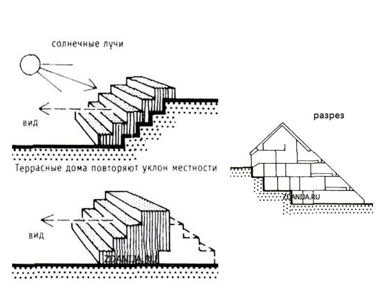 Трехэтажный   блокированный   жилой   дом.