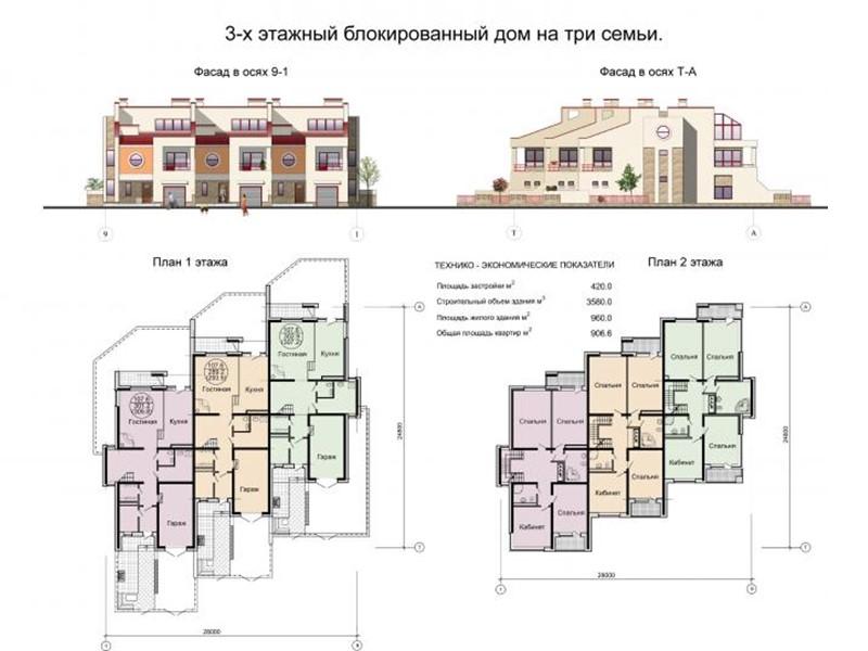 Примеры блокировок квартир в многоквартирных домах.