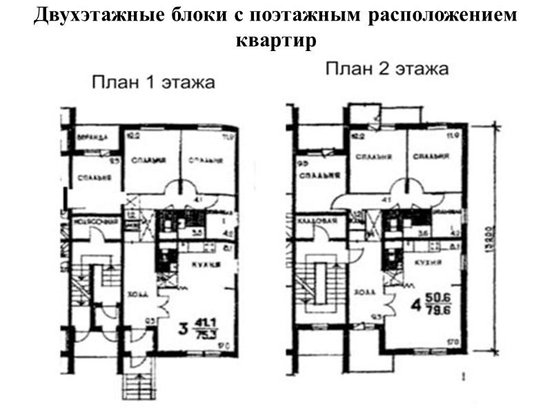 Галерейные и секционные дома малой и средней этажности Коридорные - и галерейные дома, в
