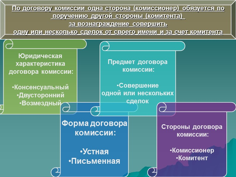 87 объявлений - продажа квартир Волжская набережная Нижний