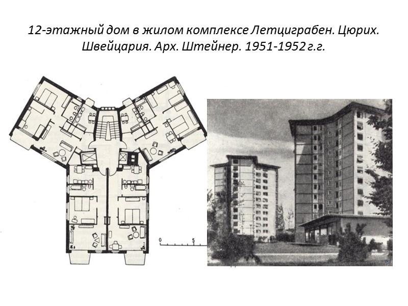 МНОГОЭТАЖНЫЙ РИМСКИЙ ДОМ В Риме и других  городах существовали многоэтажные  дома