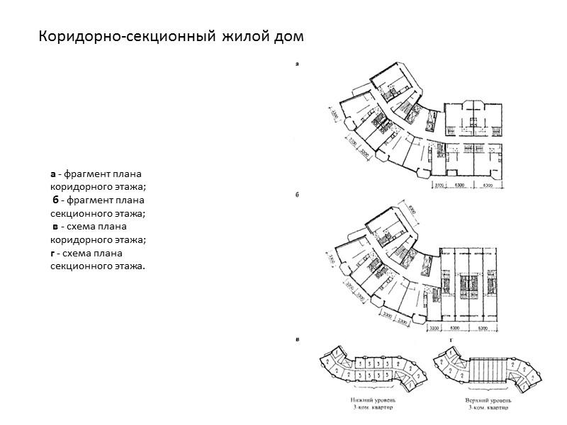 Проекты 24-этажных жилых домов в сборно-монолитных конструкциях с первым нежилым этажом И-1279, И-1289, И-1303.