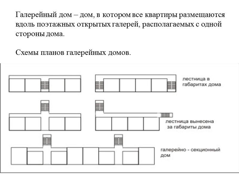 Проект 22-этажного жилого дома с ФОК и подземной стоянкой И-1737 (МНИИТЭП М-2).
