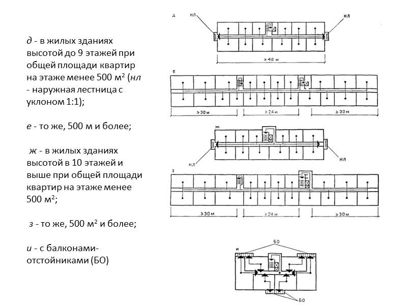 Жилой комплекс «Олимпия». Москва, ул. Исаковского, д. 39, вл. 27/2. (Концерн Крост).