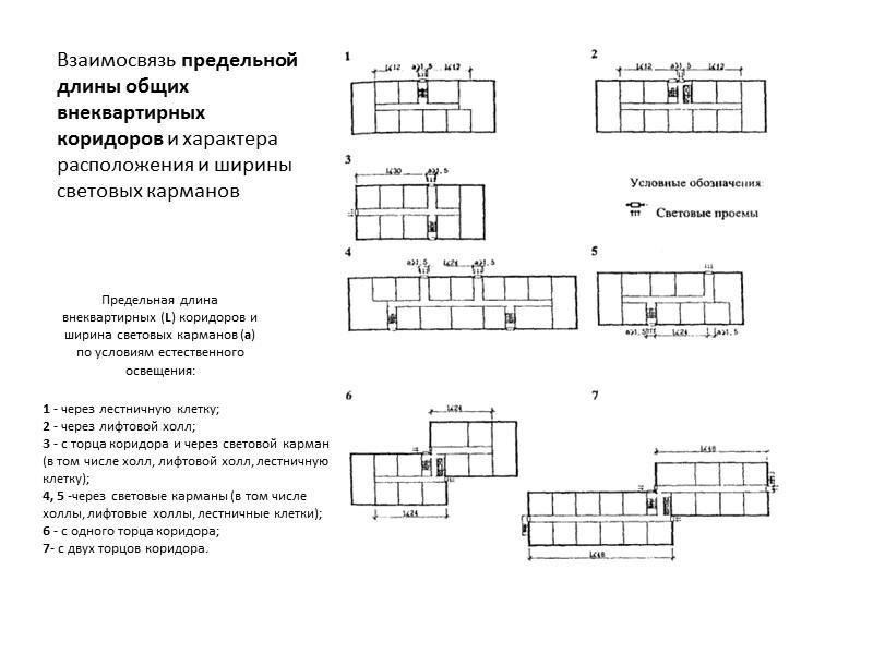 Многоэтажный жилой дом со встроенными нежилыми помещениями на первых этажах «Эдельвейс». Москва, ул. Давыдковская,