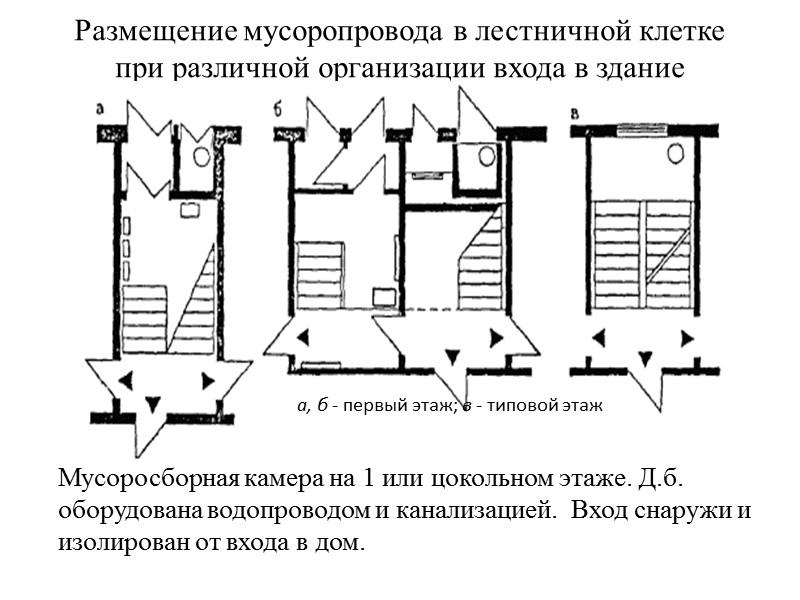 Коридорно-секционный жилой дом а - фрагмент плана коридорного этажа;  б - фрагмент плана