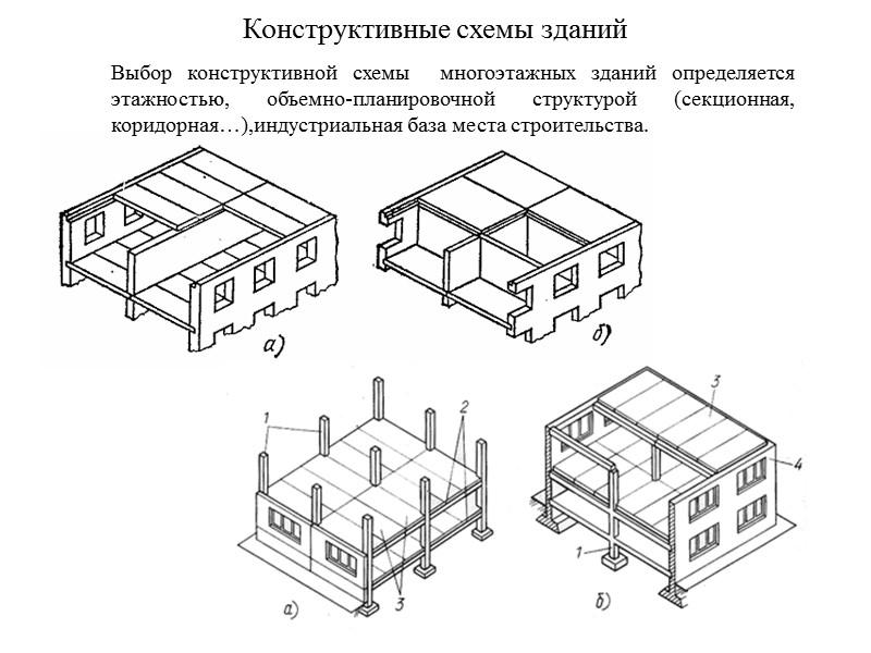 Галерейный дом – дом, в котором все квартиры размещаются вдоль поэтажных открытых галерей, располагаемых