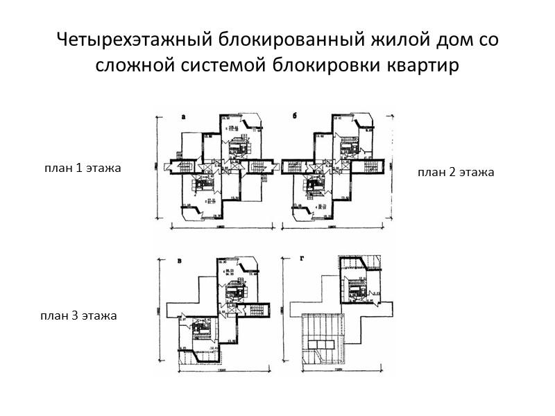 двухэтажный блокированный  жилой дом с квартирами в двух уровнях каждая.