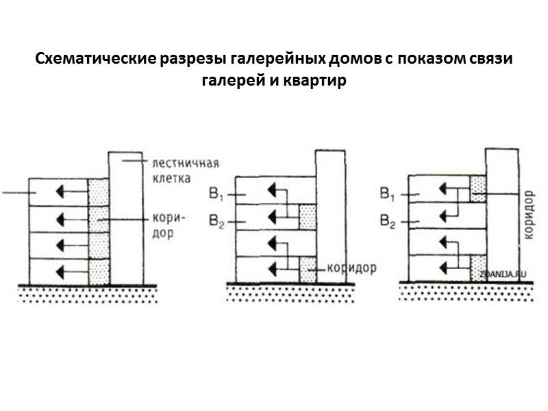 Трехэтажные блокированные дома сложной планировочной структуры