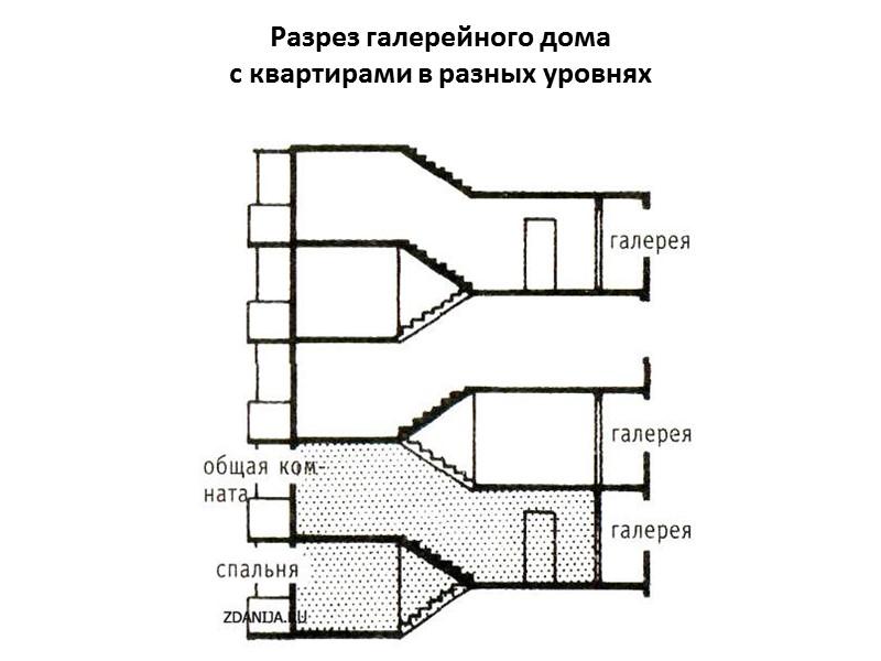 Четырехэтажный блокированный жилой дом со сложной системой блокировки квартир  план 1 этажа план