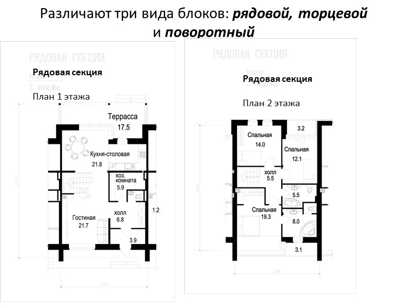 Поперечный разрез террасного дома