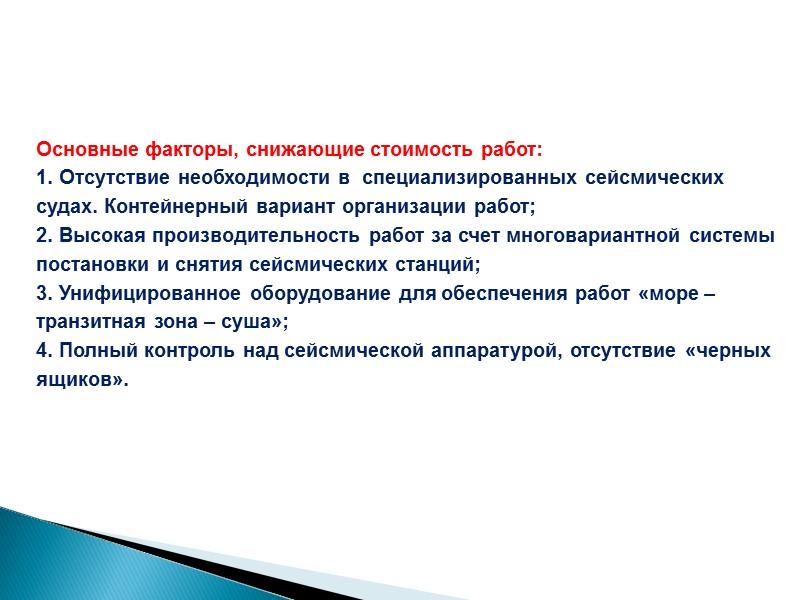 Российский континентальный шельф составляет 21% от шельфа Мирового Океана и представляет собой территорию с