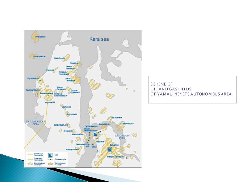 Перенос системы регистрации с поверхности моря на дно  Преимущества использования донных систем регистрации