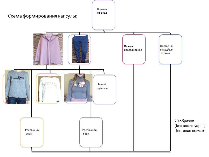 Верхняя одежда Юбка Топ/туника Блуза/ рубашка Распашной  верх Платье на  выход/для