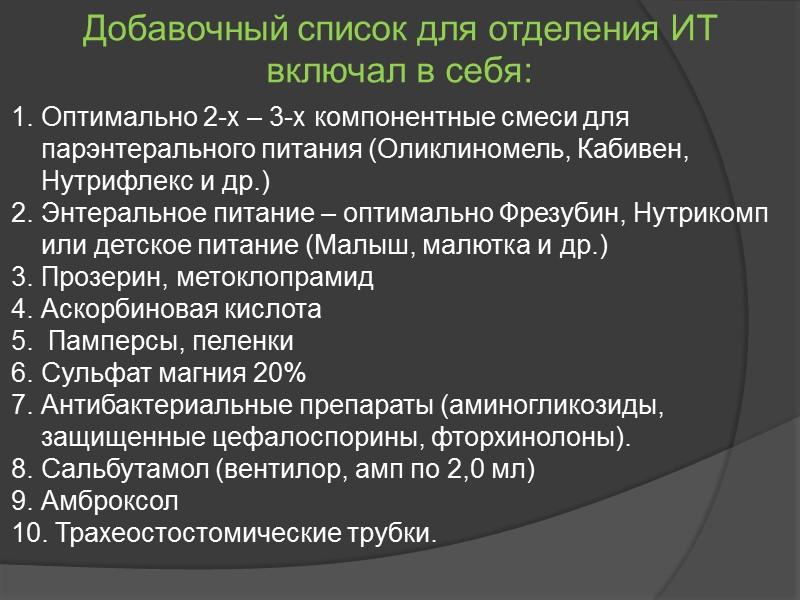 Таблица 1. Влияние инфузионной терапии на показатели центральной гемодинамики