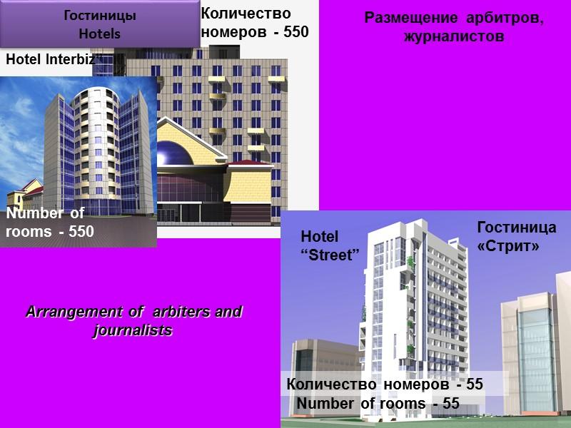 Гостиницы Hotels