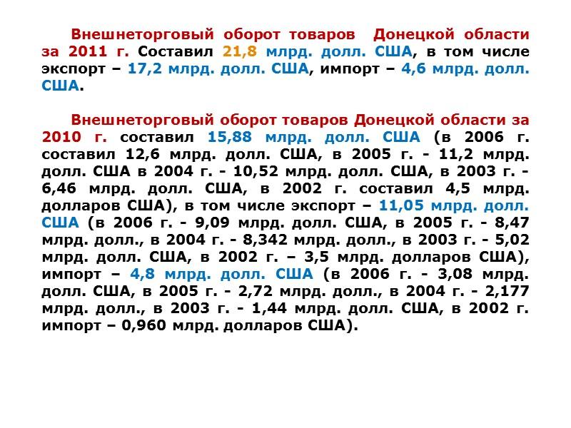 Структура внешней торговли Украины услугами в 2004-2011 годах Экспорт услуг Импорт услуг
