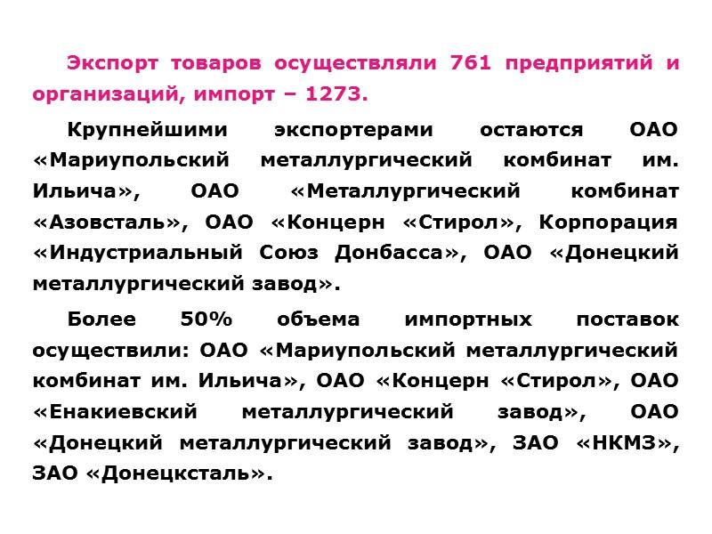 Структура импорта услуг Украины в 2004-2011 годах
