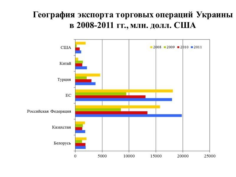 Таким образом, роль Донецкой области в экономике Украины чрезвычайно важна. С другой стороны значительная