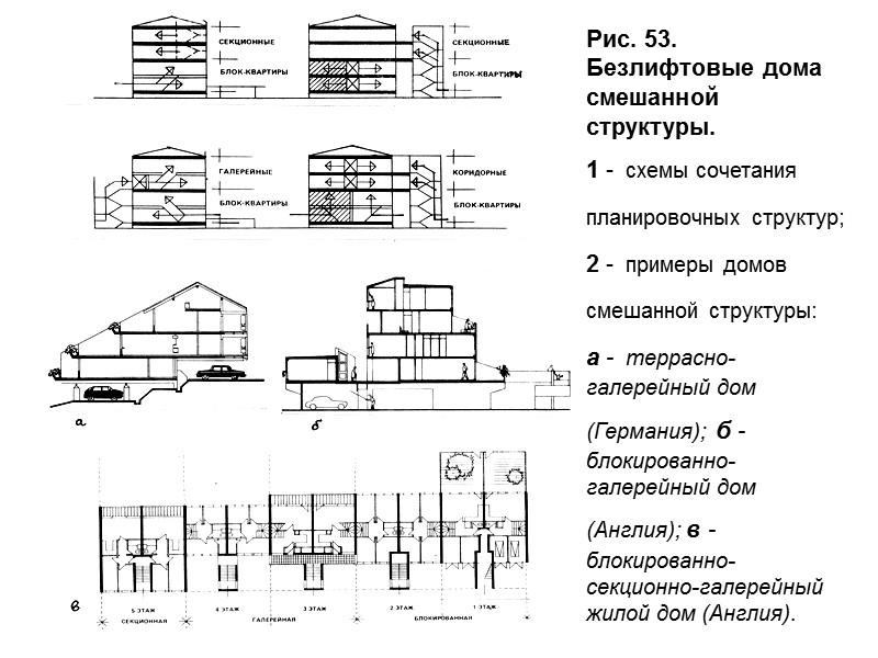 Мировая практика строительства безлифтовых жилых домов показывает самые разнообразные комбинации группировок блок-квартир как по