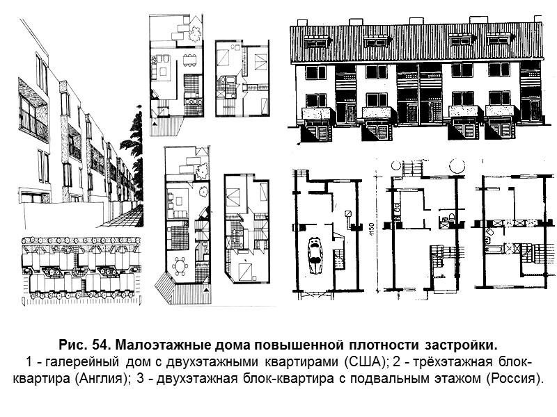Рис. 53. Безлифтовые дома смешанной структуры. 1 - схемы сочетания планировочных структур; 2 -