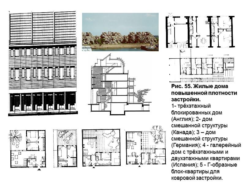 Малоэтажные дома повышенной плотности обладают некоторыми преимуществами: обеспечивают высокий комфорт проживания (хорошая изоляция жилых