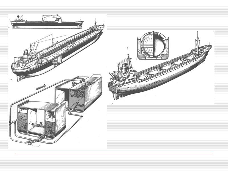 Техническое оснащение Транспортный флот - главный элемент материально-технической базы морского и речного транспорта, так