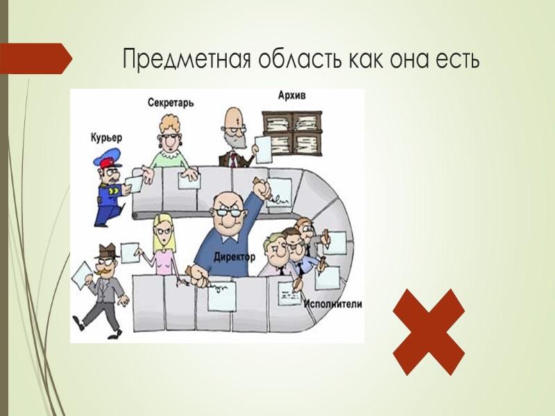 предметная область картинки для презентации часто