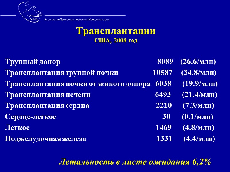 Основная проблема оказания трансплантологической помощи населению России  низкий уровень органного донорства Нежелание участия