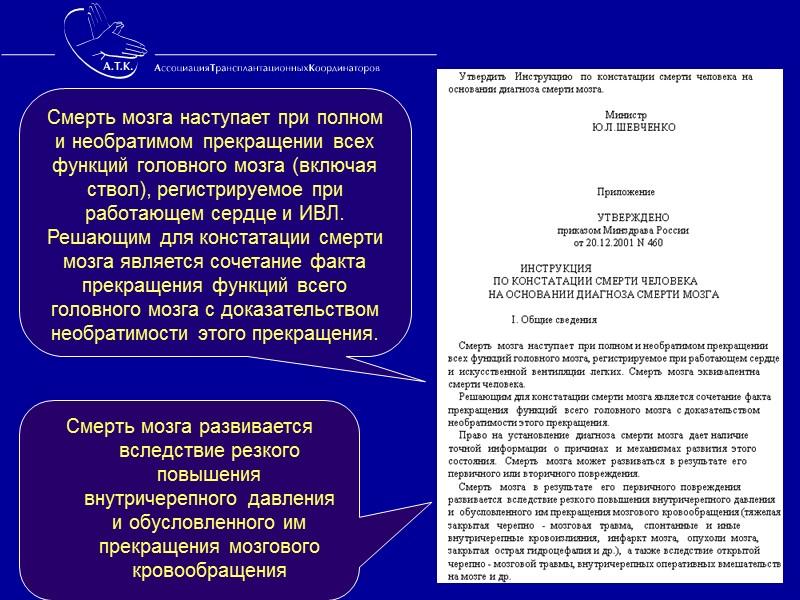Результаты образовательных программ АТК и внедрения трансплантационной координации в Санкт-Петербурге