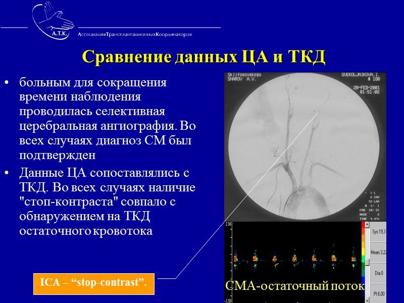 Мастер-класс   по органной эксплантации июль 2009, г. Санкт-Петербург
