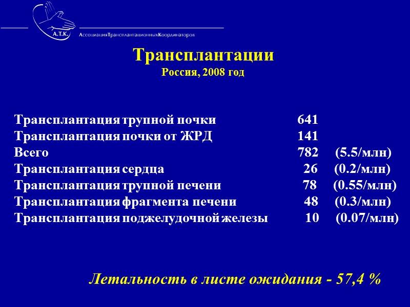 Лист ожидания трансплантации печени,  летальность в ЛО и ОТП 26,4%