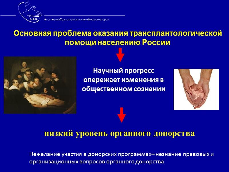 Основные положения Закона РФ  о трансплантации органов и (или) тканей человека от 1992