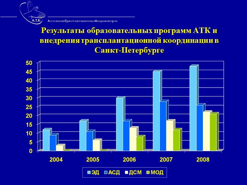 Определение Конституционного Суда РФ  от 04.12.2003 г № 459-О  об отказе в