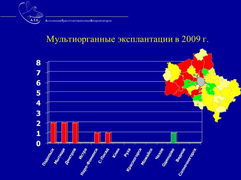 Стамбульская декларация Стамбульский Самит 30апреля – 2мая 2008г. Каждая страна должна гарантировать развитие и
