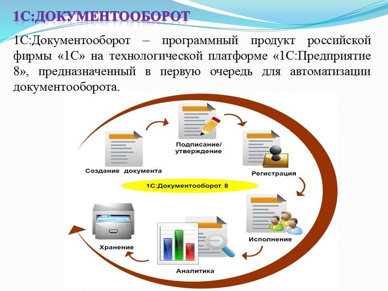 Организация документооборота дипломная работа