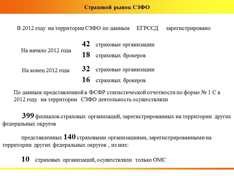1. Страховые актуарии - физические лица, постоянно проживающие на территории Российской Федерации, имеющие квалификационный