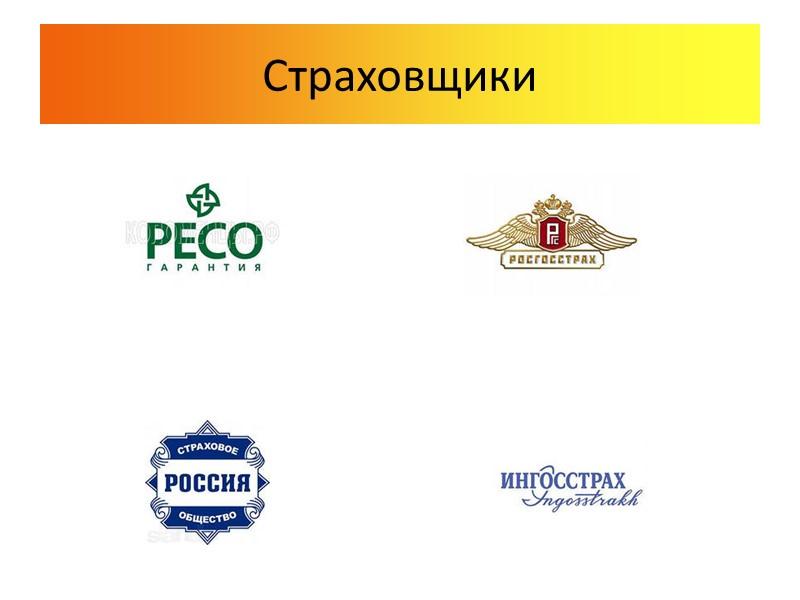 Страховые премии  на территории СЗФО по видам страхования, млрд.руб. Всего СЗФО  80,3