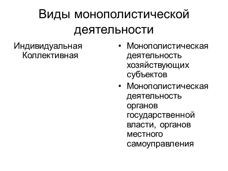 Правовое регулирование конкуренции Конституция РФ Гражданский кодекс РФ ФЗ «О защите конкуренции» № 135-ФЗ