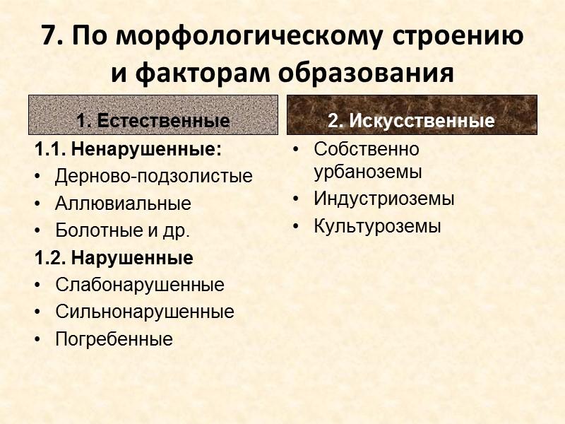Запечатанность почвенного покрова города Москвы