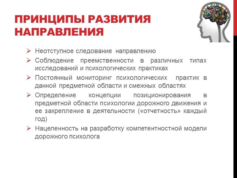 Концепция позиционирования направления (межотраслевые связи) Психология дорожного движения связана с такими отраслями психологии как: